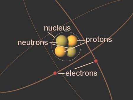 Νετρόνια Βόμβα Νετρονίων